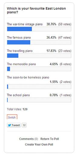 piano votes