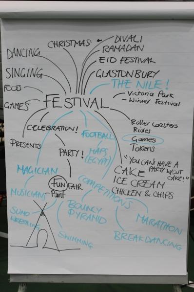 Festival ideas